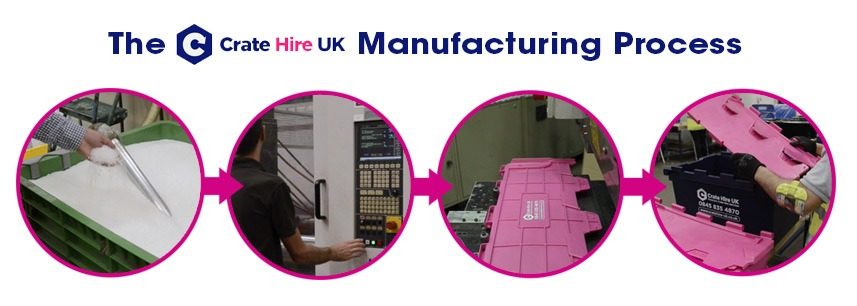 How Are Crates Are Made Crate Hire UK